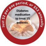 diabetes-2-per-pay-period